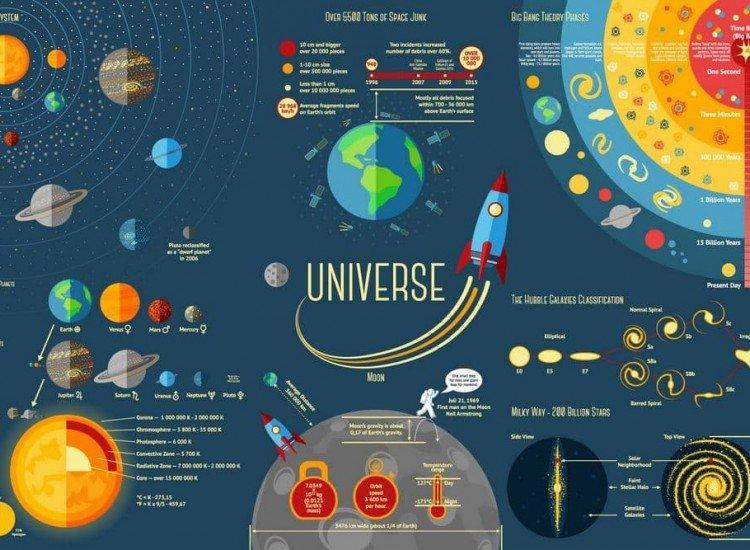 Детски фототапети-Фототапет Universe